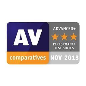 Avira Antivirus Suite 2014 - 1 User , Abbildung #06